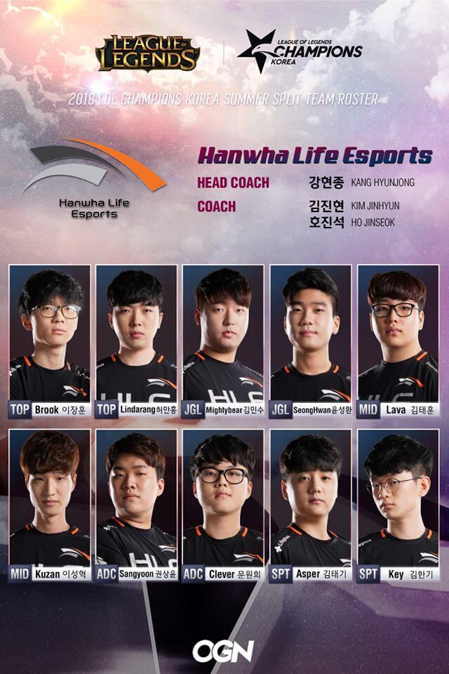 Đội hình tham dự LCK Mùa Hè 2018 của Hanwha Life Esports