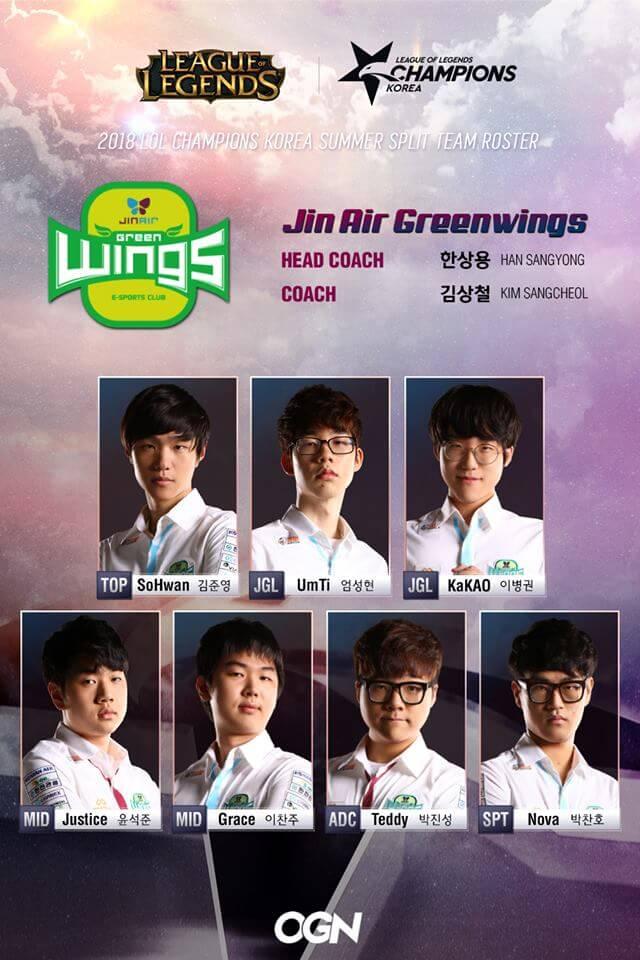 Đội hình tham dự LCK Mùa Hè 2018 của Jin Air Green Wings
