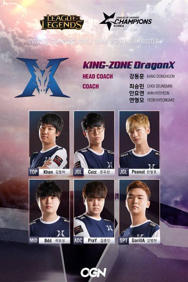 Đội hình tham dự LCK Mùa Hè 2018 của KING-ZONE DragonX
