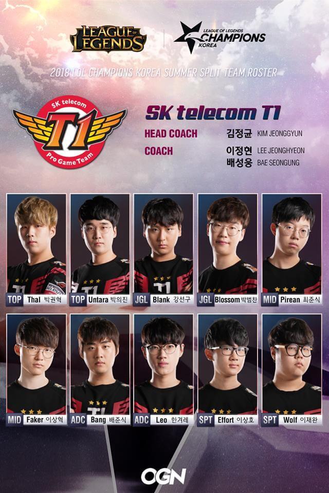 Đội hình tham dự LCK Mùa Hè 2018 của SK Telecom T1