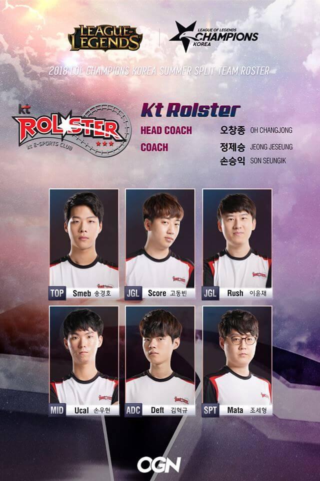 Đội hình tham dự LCK Mùa Hè 2018 của KT Rolster