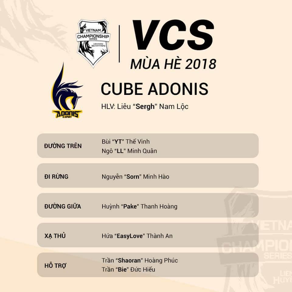 Đội hình tham dự VCS Mùa Hè 2018 của Phong Vũ Buffalo