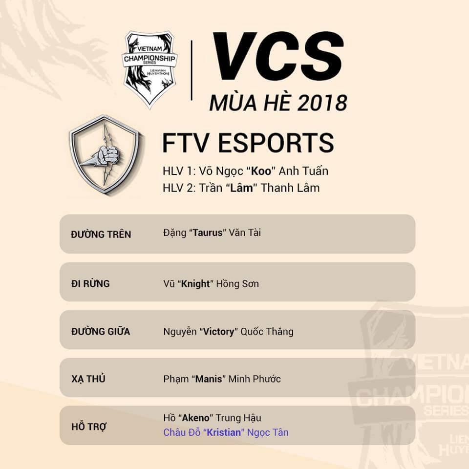 Đội hình tham dự VCS Mùa Hè 2018 của FTV Esports