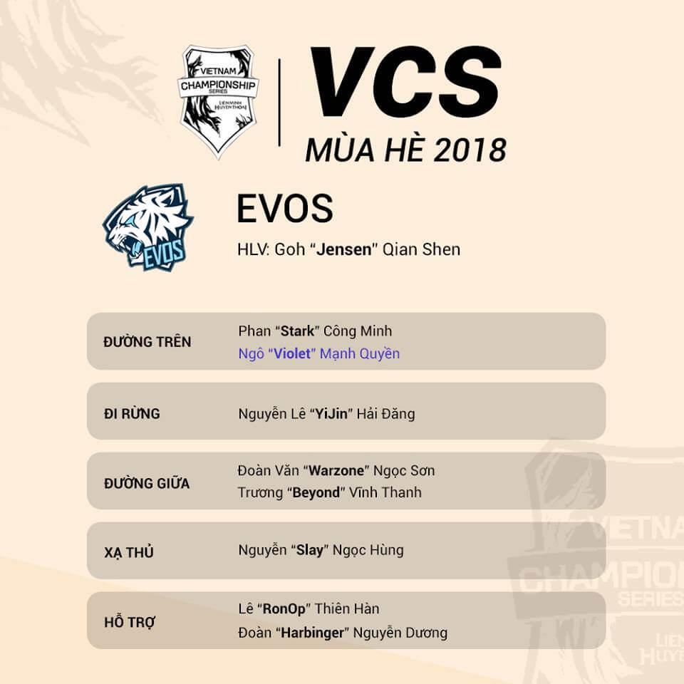 Đội hình tham dự VCS Mùa Hè 2018 của EVOS Esports