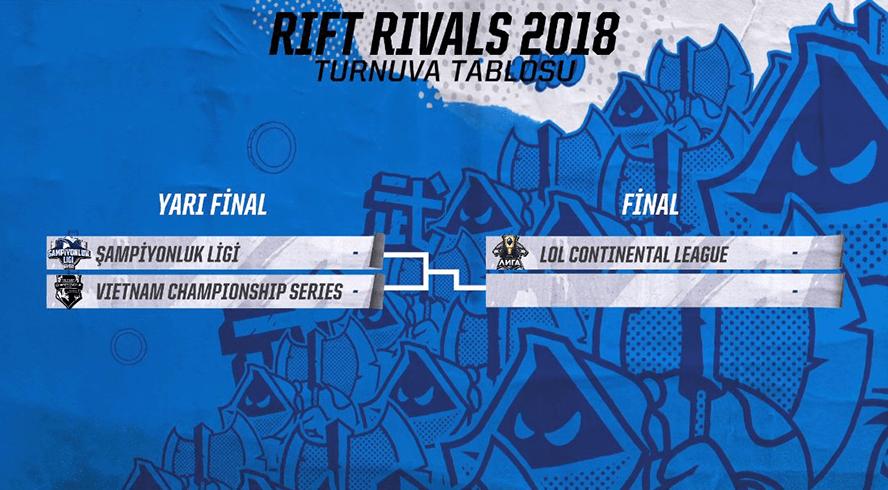 Bảng đấu vòng knock-out của Rift Rivals 2018: VCS vs LCL vs TCL