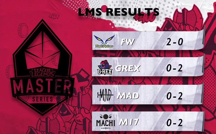 Thành tích của khu vực LMS tạiRift Rivals 2018: LCK vs LPL vs LMS