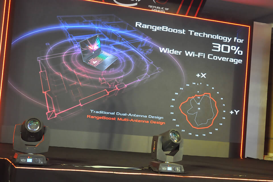 ROG RangeBoost nâng tầm tín hiệu WiFi