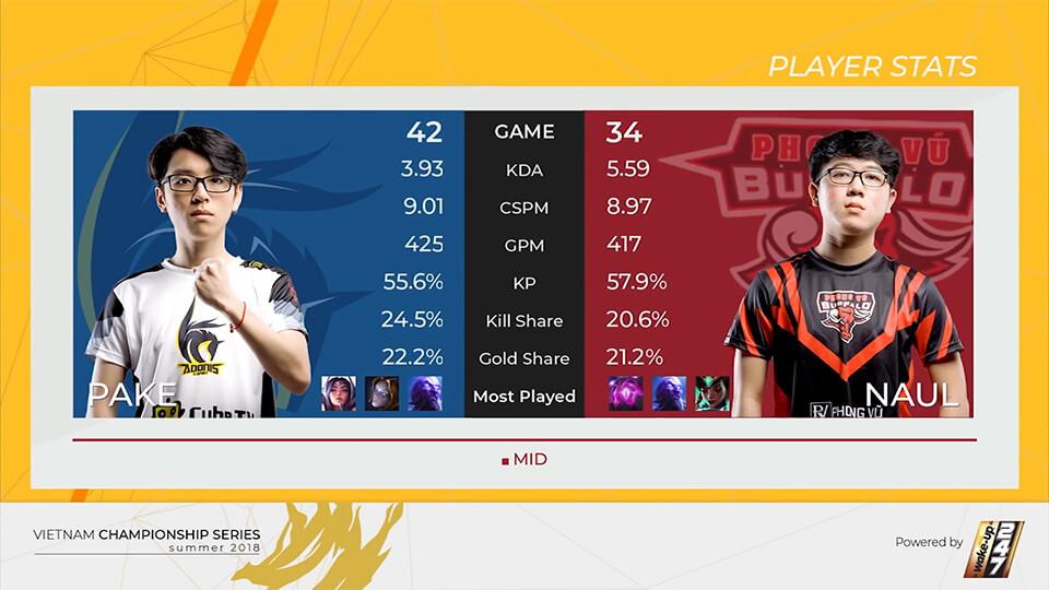 PVB vs ADN Infographic 3