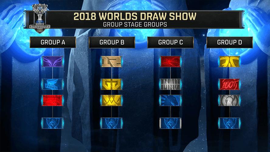 Kết quả chia bảng vòng bảng CKTG 2018