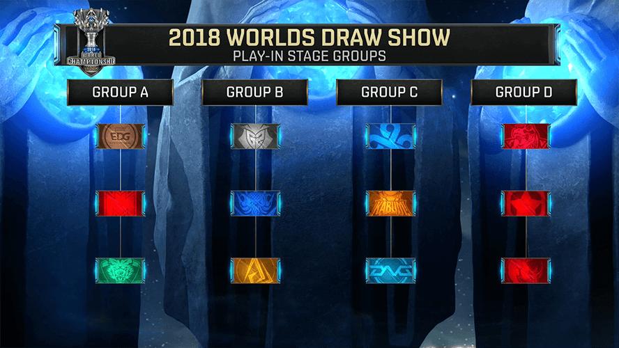 Kết quả chia bảng vòng khởi động CKTG 2018