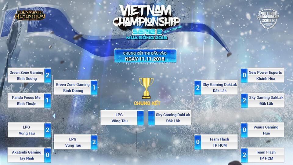LPG và SGD vào chung kết VCSB Mùa Đông 2018