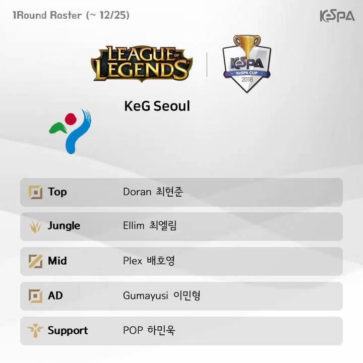 KeG Seoul