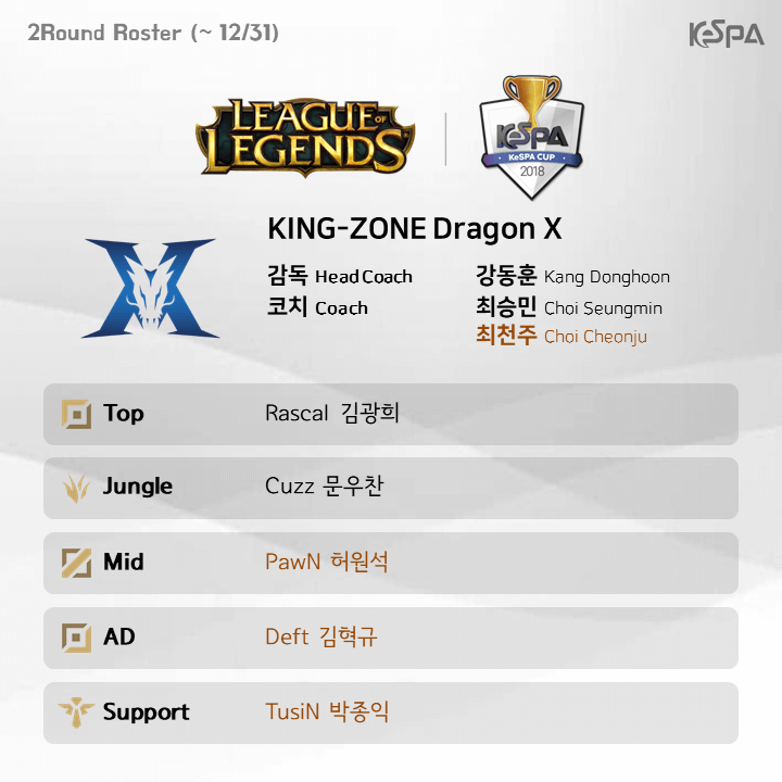 KING-ZONE DragonX