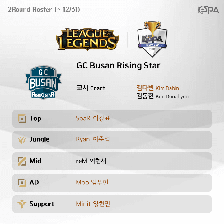 GC Busan Rising Star