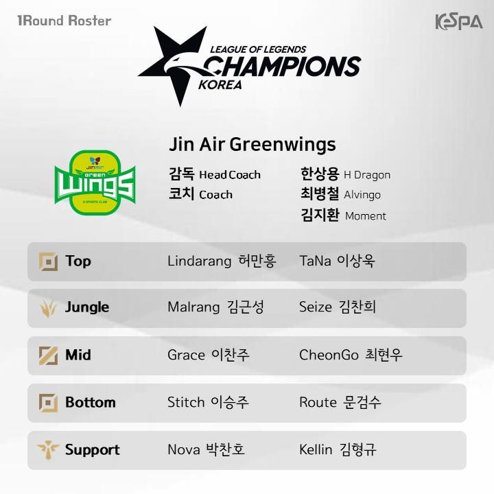 Đội hình lượt đi vòng bảng LCK Mùa Xuân 2019 của Jin Air Green Wings