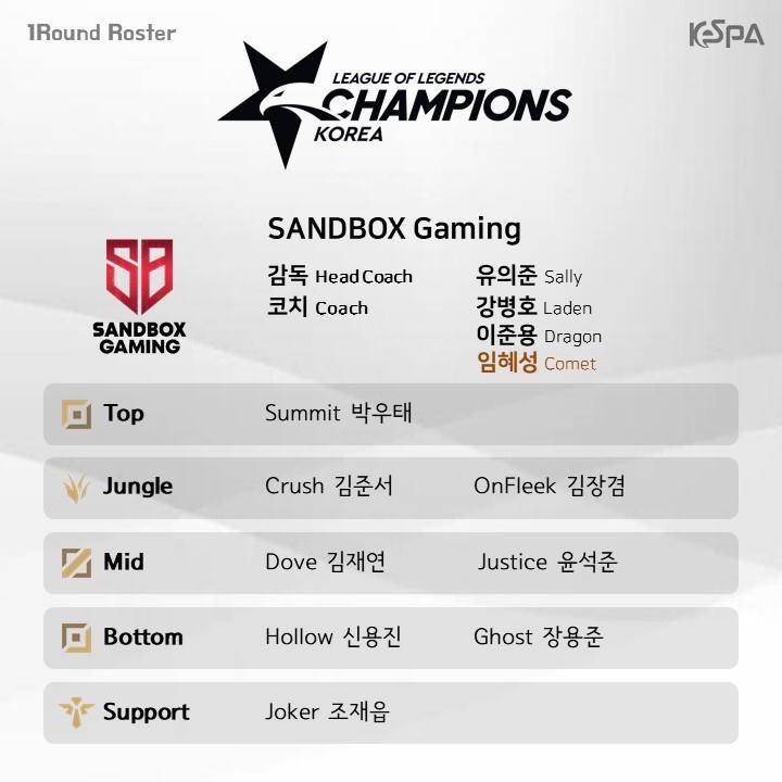 Đội hình lượt đi vòng bảng LCK Mùa Xuân 2019 của SANBOX Gaming