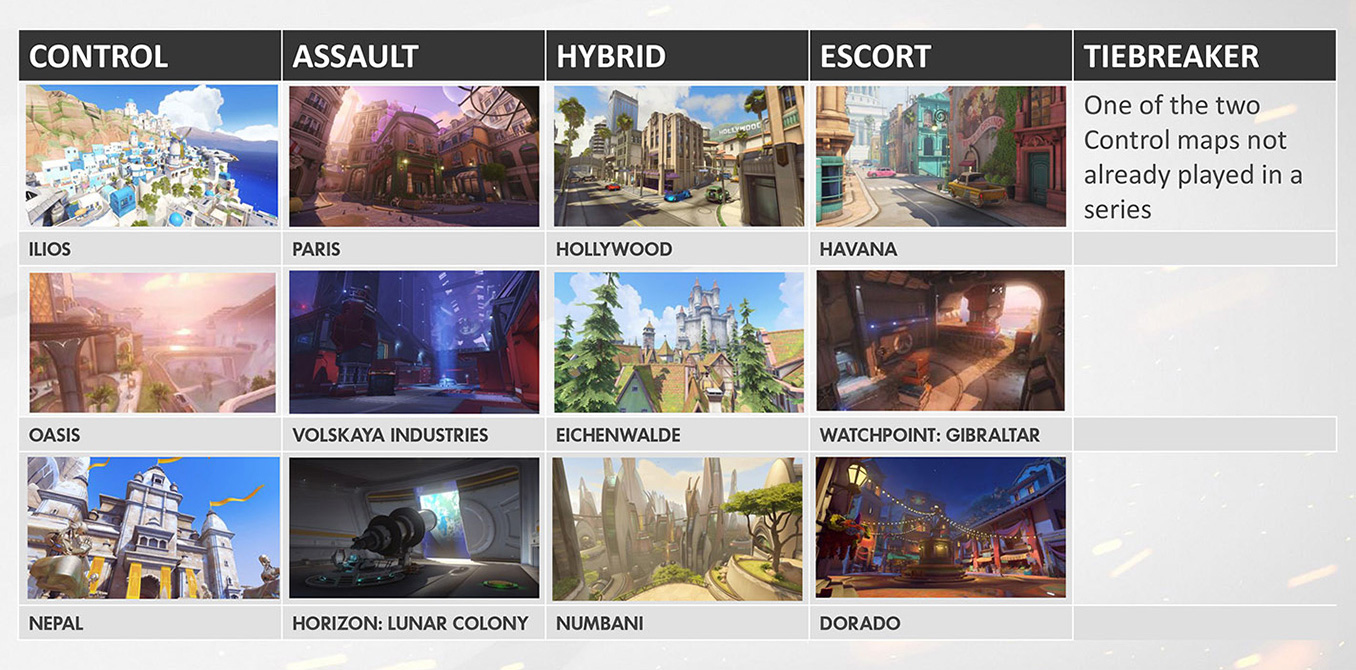 Overwatch League 2019 Stage 3 Map Pool