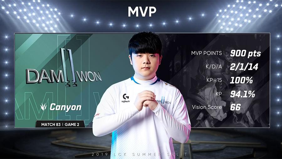 Canyon là MVP ván 2.