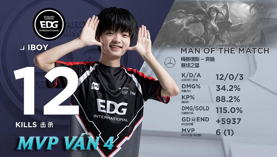 MVP G4: iBoy (ADC)