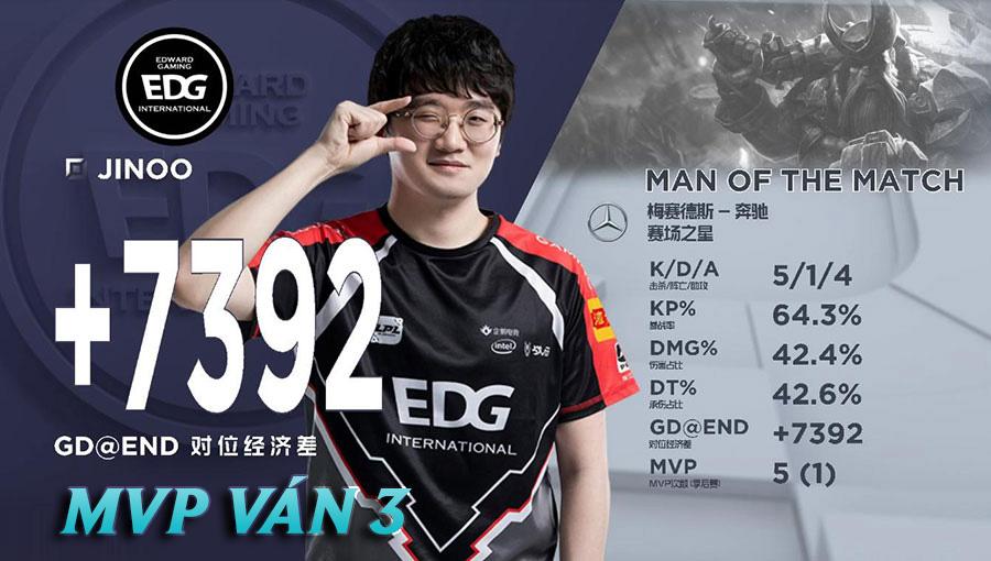 MVP G3: Jinoo (TOP)
