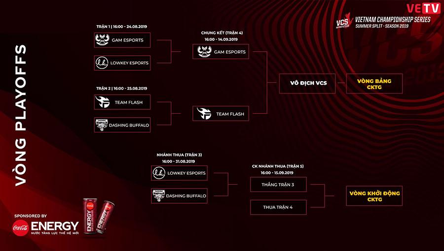 Team Flash sẽ gặp GAM Esports trong trận chung kết nhánh thắng.