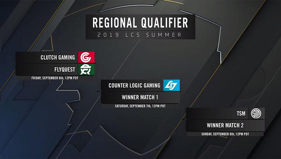 Bảng đấu vòng loại CKTG 2019 khu vực Bắc Mỹ.