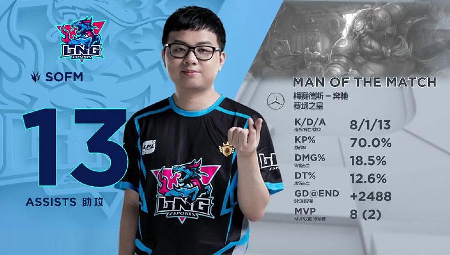 MVP Game 3 SofM
