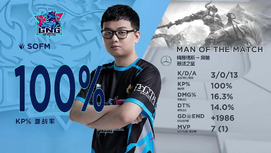 MVP Game 1 SofM