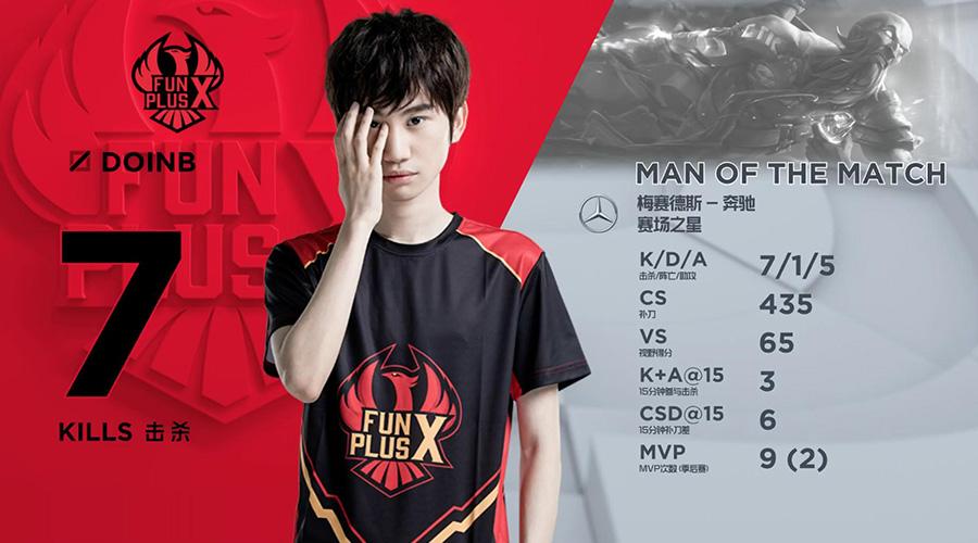 BLG vs FPX Game 4 MVP
