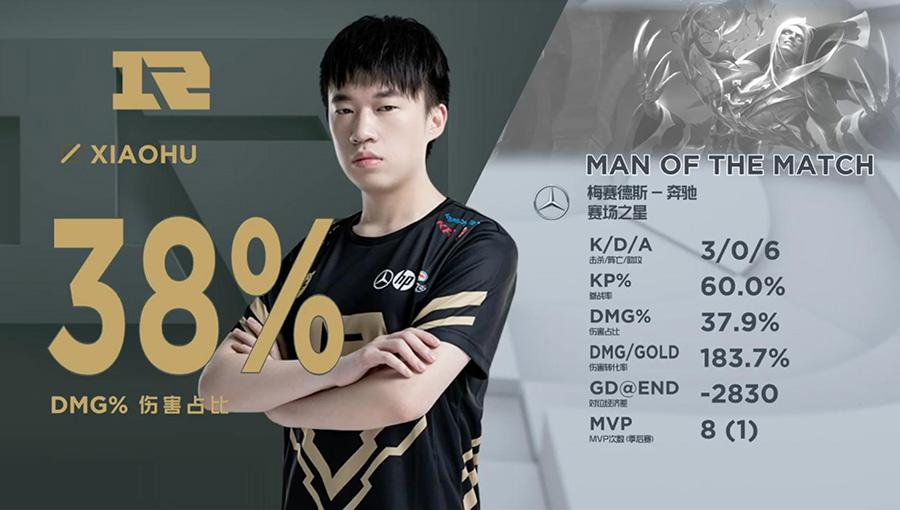 TES vs RNG Game 1 MVP