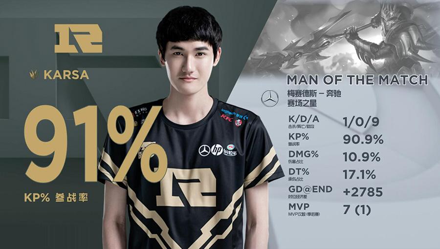 TES vs RNG Game 2 MVP