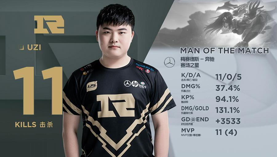 TES vs RNG Game 4 MVP