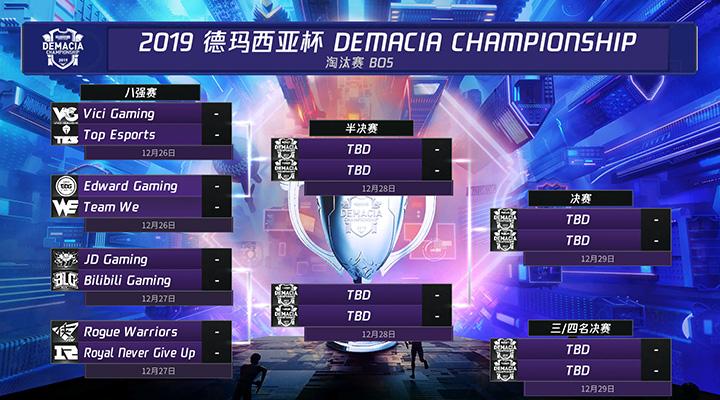 Kết quả chia bảng vòng chung kết Demacia Championship 2019