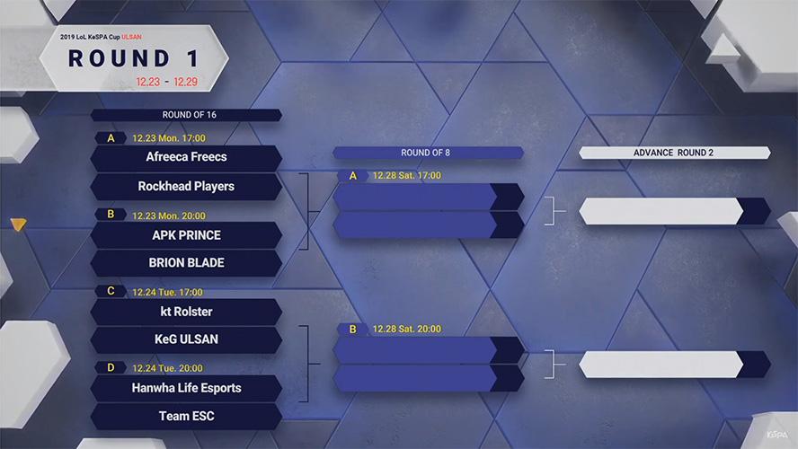 Kết quả chia bảng vòng loại LoL KeSPA Cup 2019.