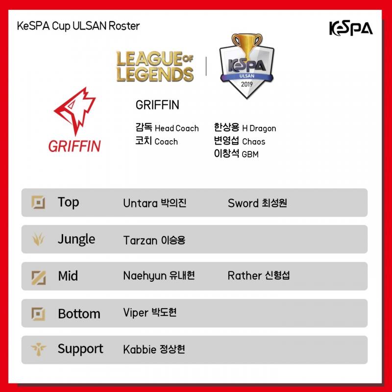 Đội hình tham dự vòng chung kết KeSPA Cup 2019 của Griffin