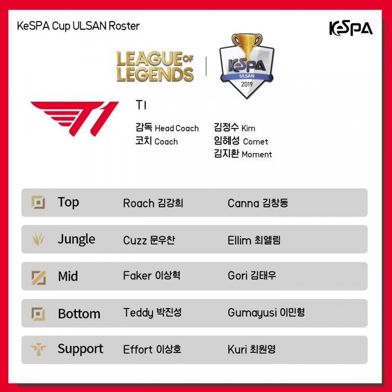 Đội hình tham dự vòng chung kết KeSPA Cup 2019 của T1