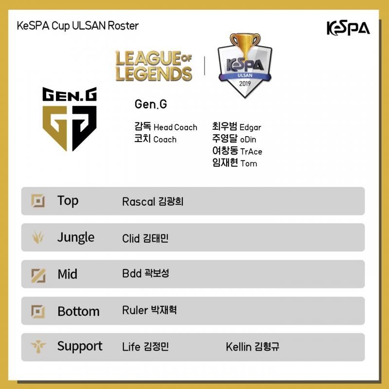 Đội hình tham dự vòng loại vòng loại KeSPA Cup 2019 của Gen.G
