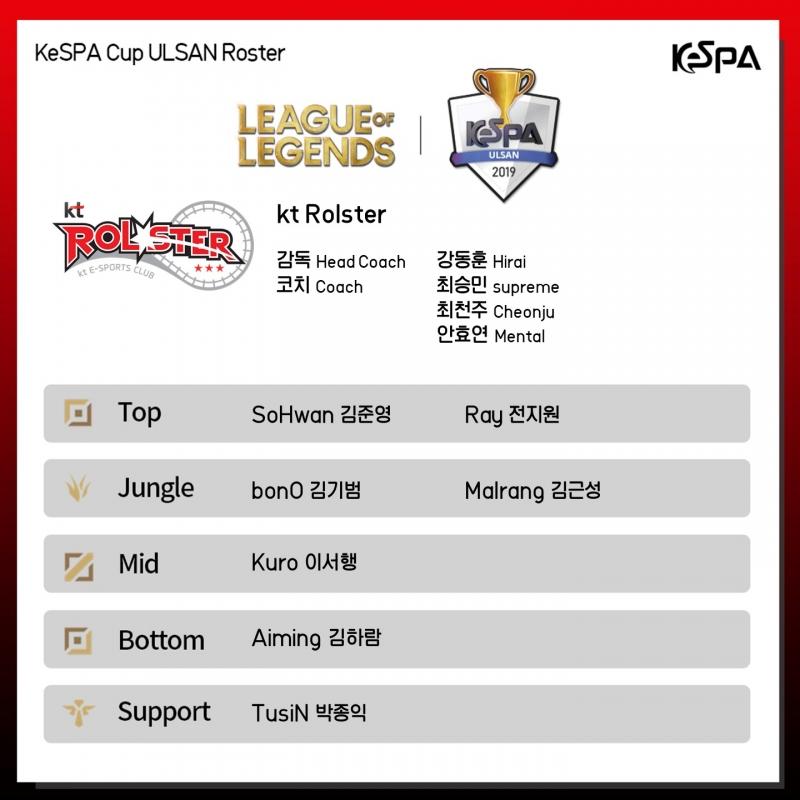 Đội hình tham dự vòng loại vòng loại KeSPA Cup 2019 của KT Rolster