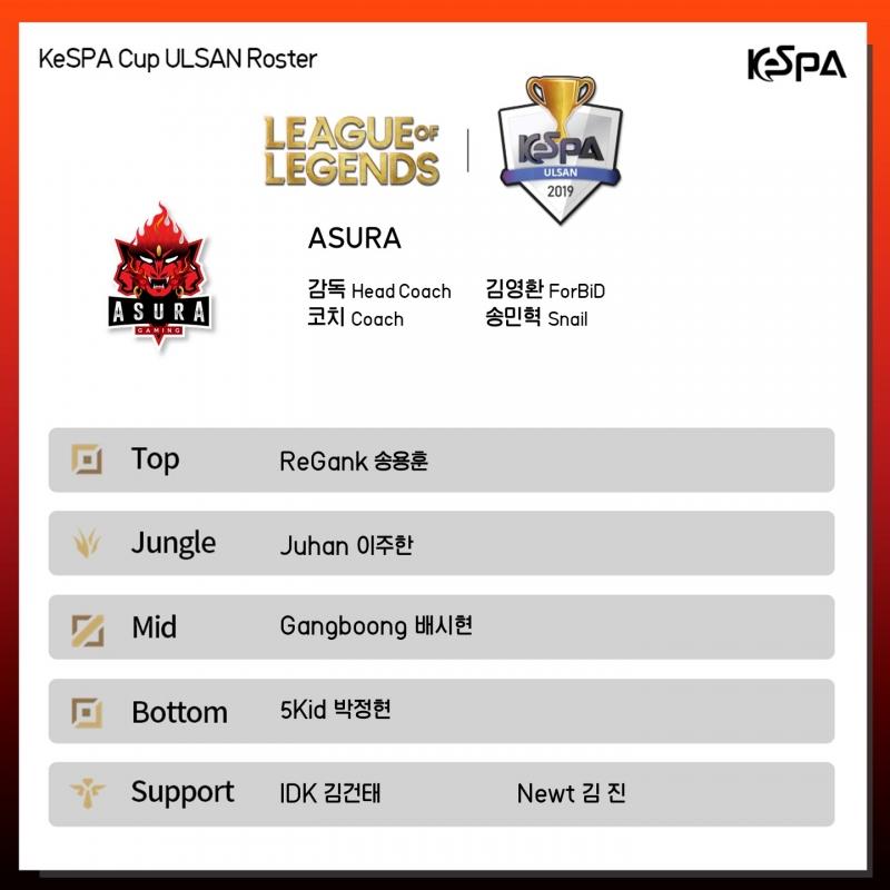 Đội hình tham dự vòng loại vòng loại KeSPA Cup 2019 của Asura