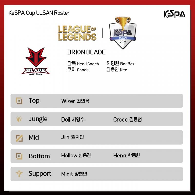 Đội hình tham dự vòng loại vòng loại KeSPA Cup 2019 của Brion Blade