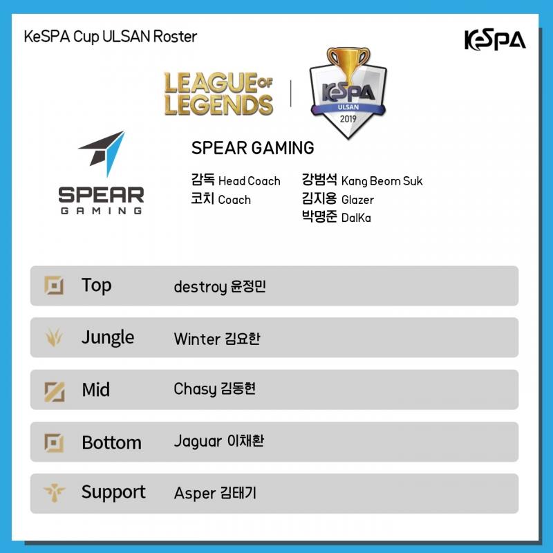 Đội hình tham dự vòng loại vòng loại KeSPA Cup 2019 của Spear Gaming