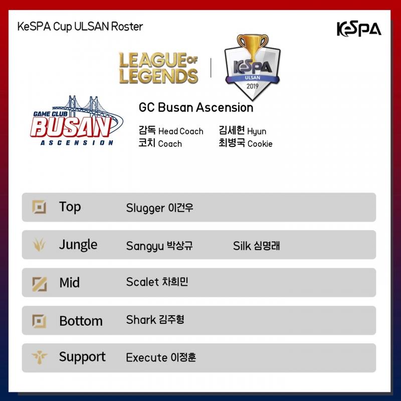 Đội hình tham dự vòng loại vòng loại KeSPA Cup 2019 của GC Busan Ascension