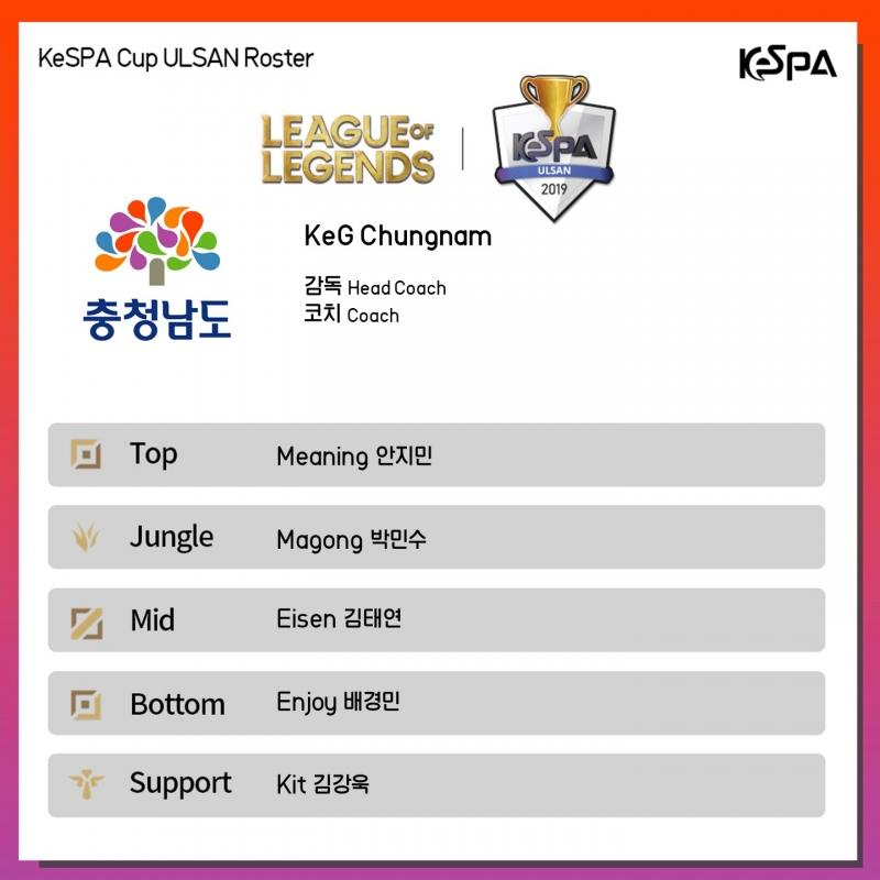 Đội hình tham dự vòng loại vòng loại KeSPA Cup 2019 của KeG Chungnam