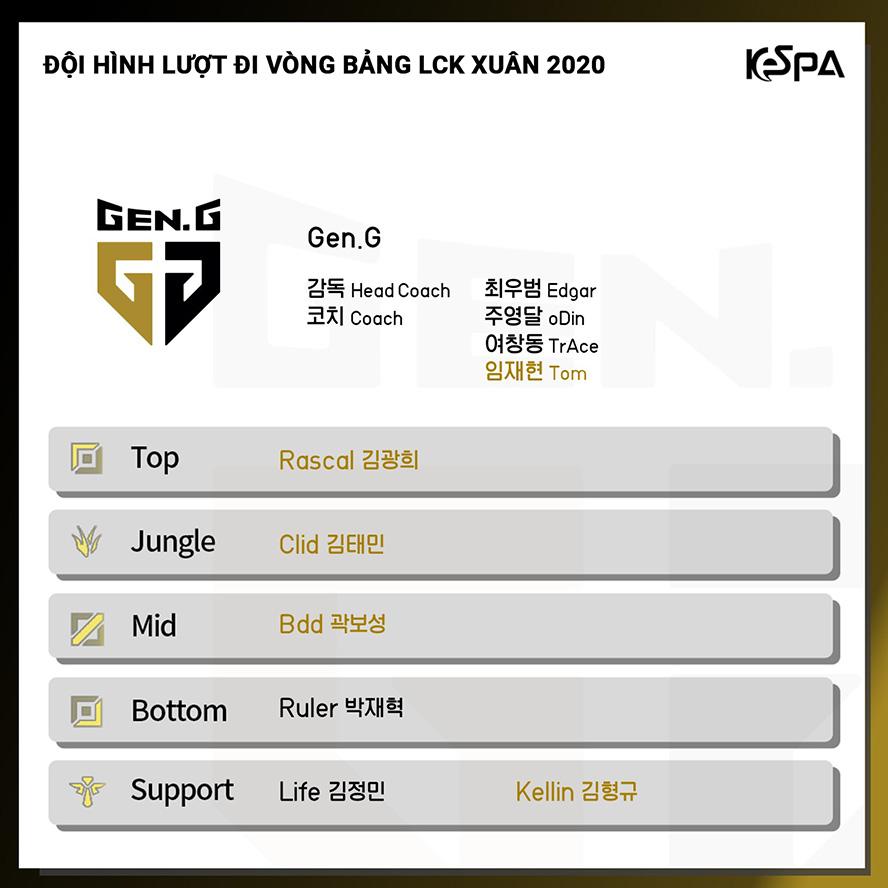Đội hình lượt đi vòng bảng Gen.G