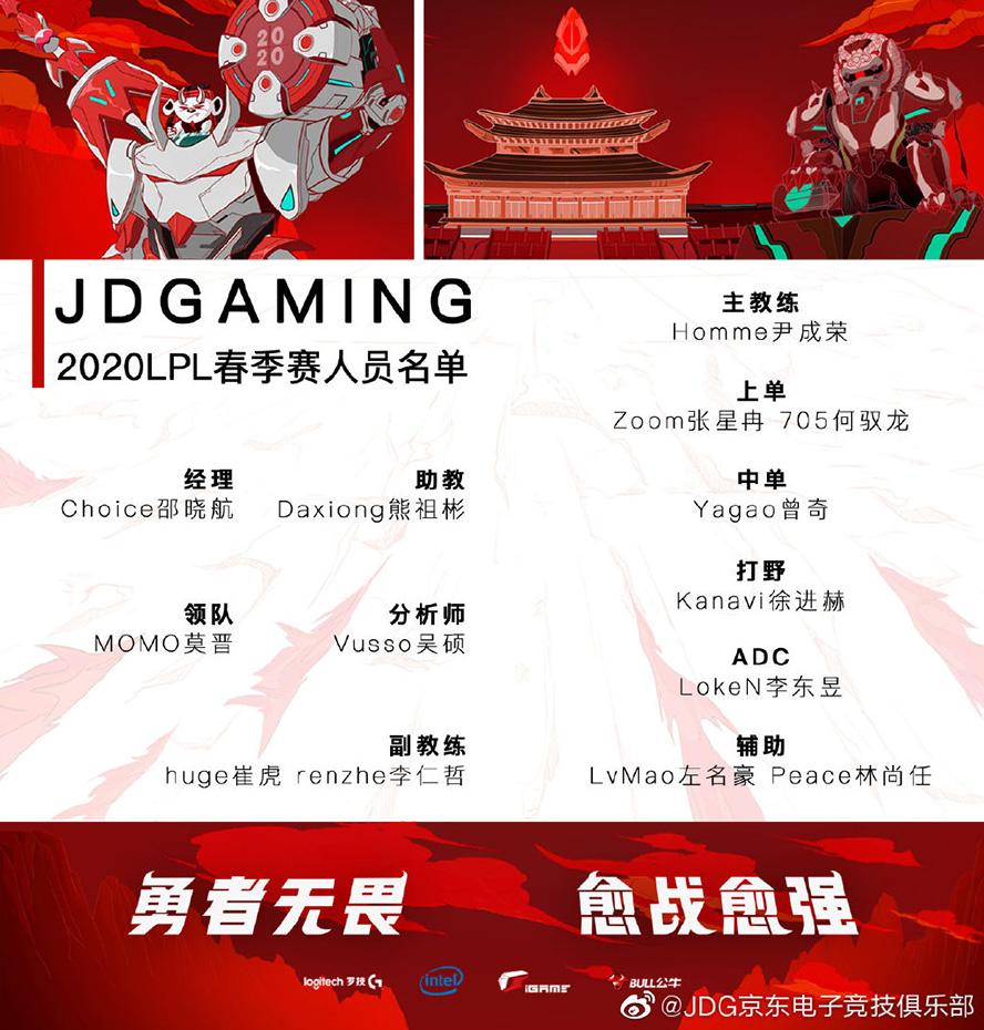JDG - Đội hình tham dự LPL Mùa Xuân 2020