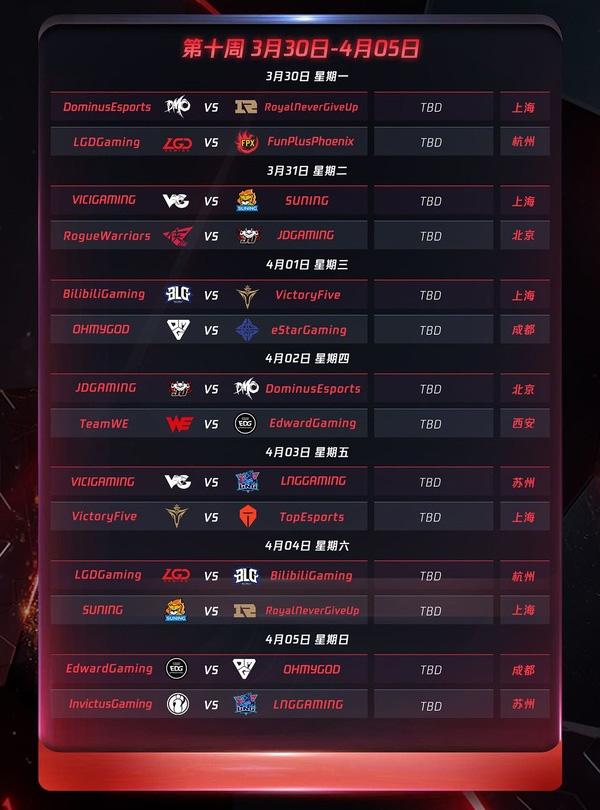 Lịch thi đấu LPL Mùa Xuân 2020 - Tuần 10