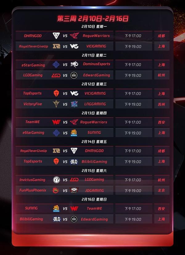 Lịch thi đấu LPL Mùa Xuân 2020 - Tuần 3