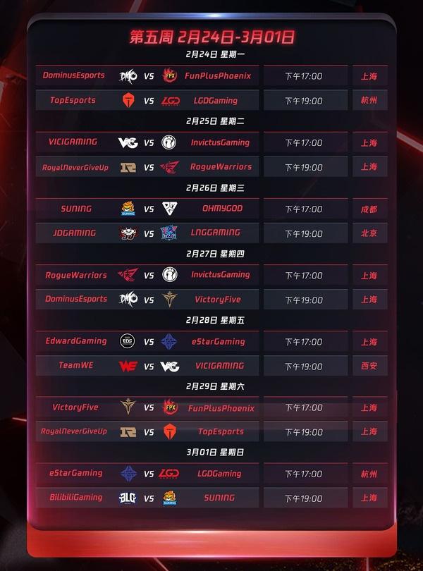 Lịch thi đấu LPL Mùa Xuân 2020 - Tuần 5
