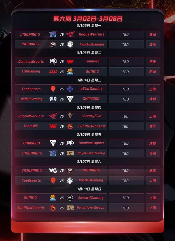 Lịch thi đấu LPL Mùa Xuân 2020 - Tuần 6