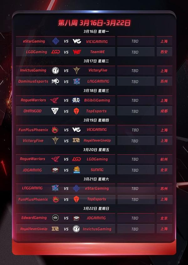 Lịch thi đấu LPL Mùa Xuân 2020 - Tuần 8